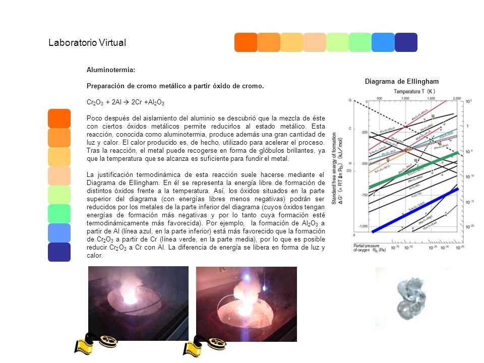 Laboratorio Virtual Aluminotermia: