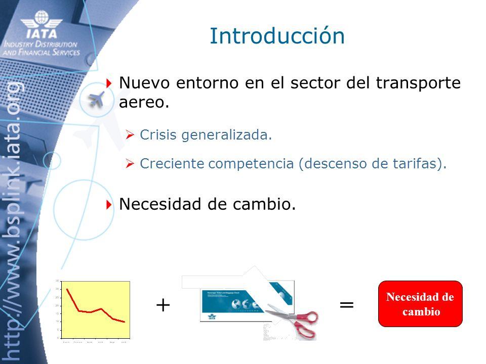 + = Introducción Nuevo entorno en el sector del transporte aereo.