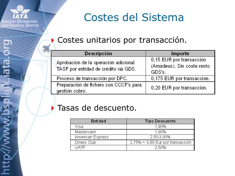 Costes del Sistema Costes unitarios por transacción.