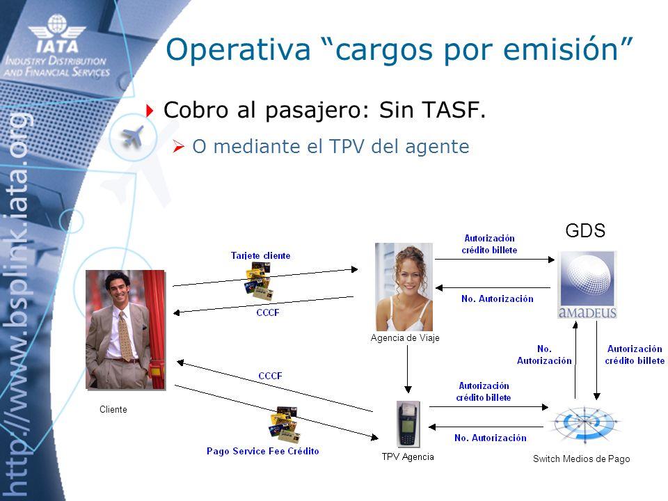 Operativa cargos por emisión