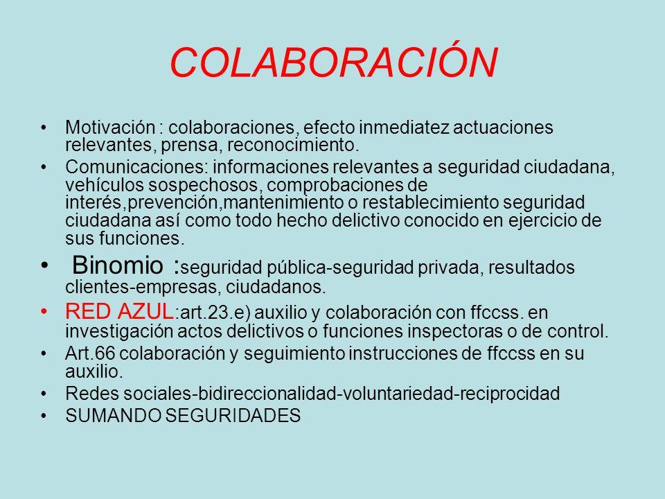 COLABORACIÓN Motivación : colaboraciones, efecto inmediatez actuaciones relevantes, prensa, reconocimiento.