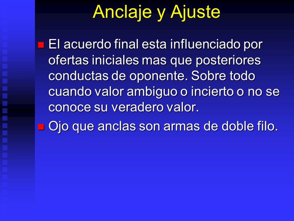 Anclaje y Ajuste
