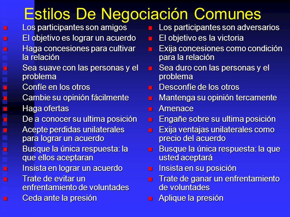 Estilos De Negociación Comunes