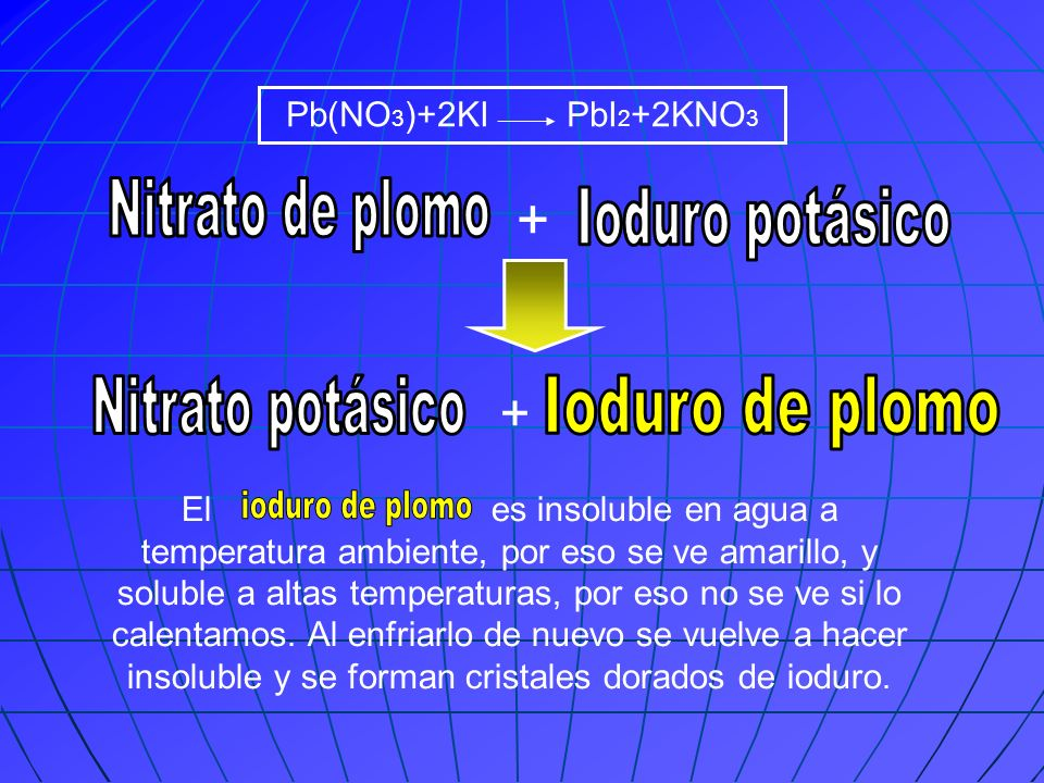 + Nitrato de plomo Ioduro potásico Nitrato potásico + Ioduro de plomo