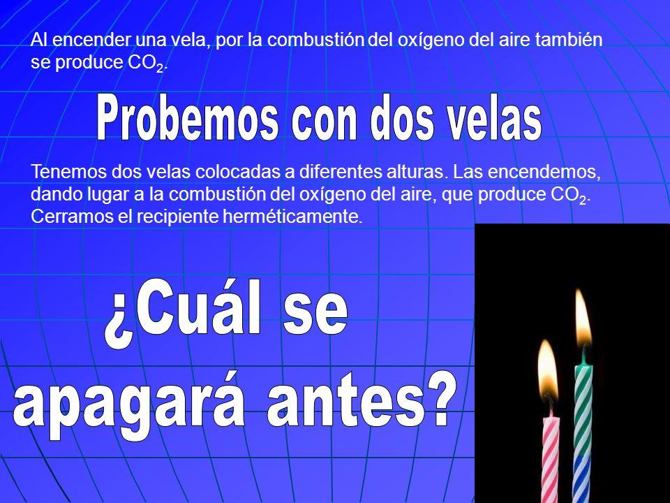 Probemos con dos velas ¿Cuál se apagará antes