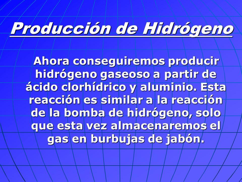 Producción de Hidrógeno