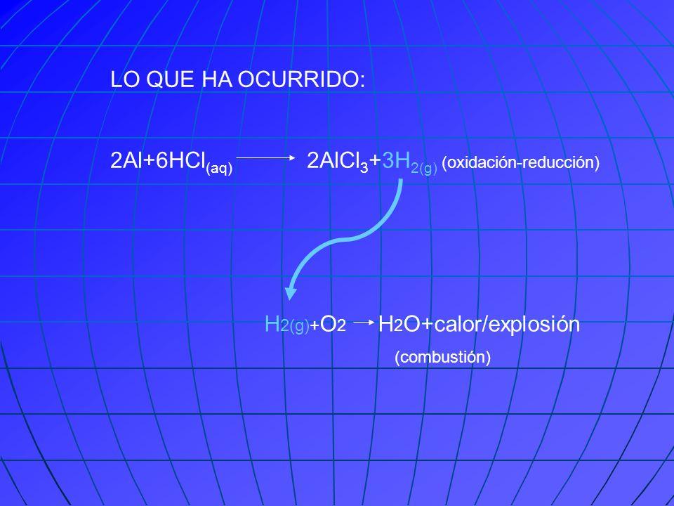 2Al+6HCl(aq) 2AlCl3+3H2(g) (oxidación-reducción)
