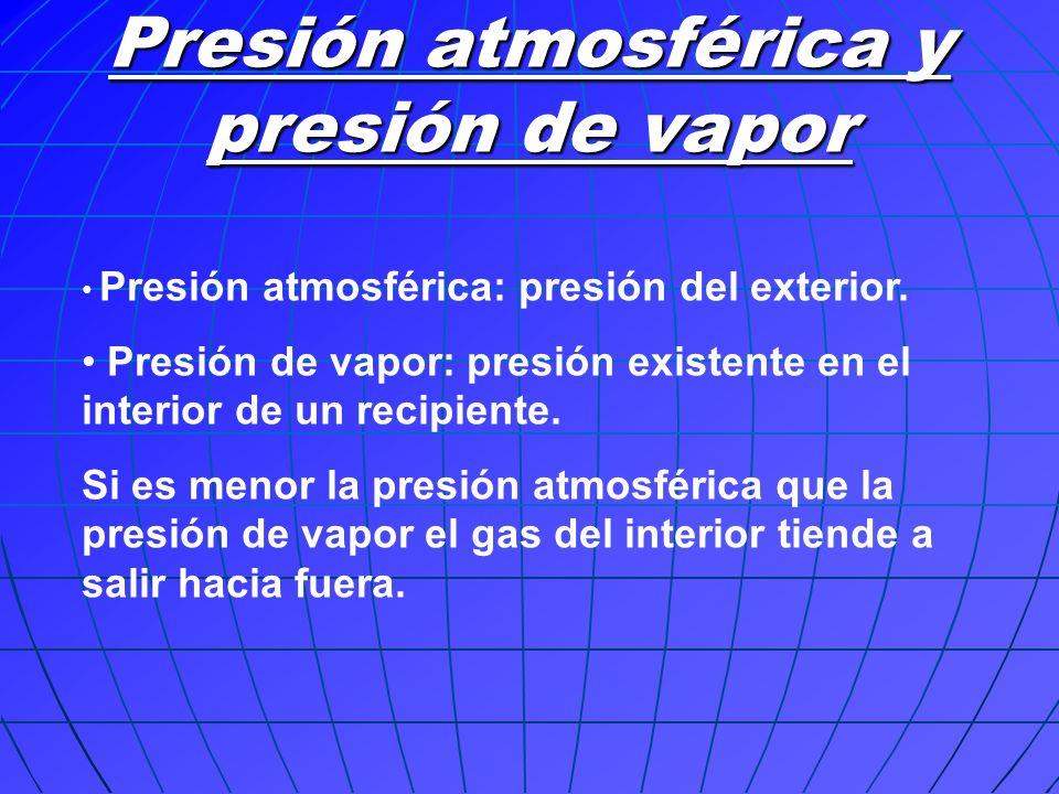 Presión atmosférica y presión de vapor
