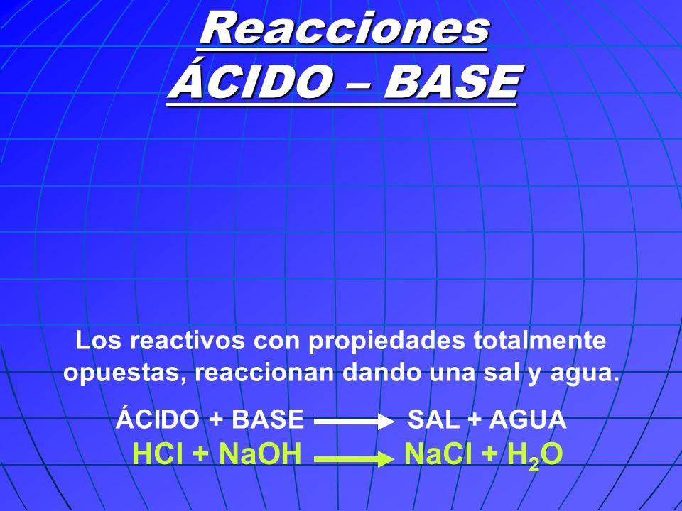Reacciones ÁCIDO – BASE