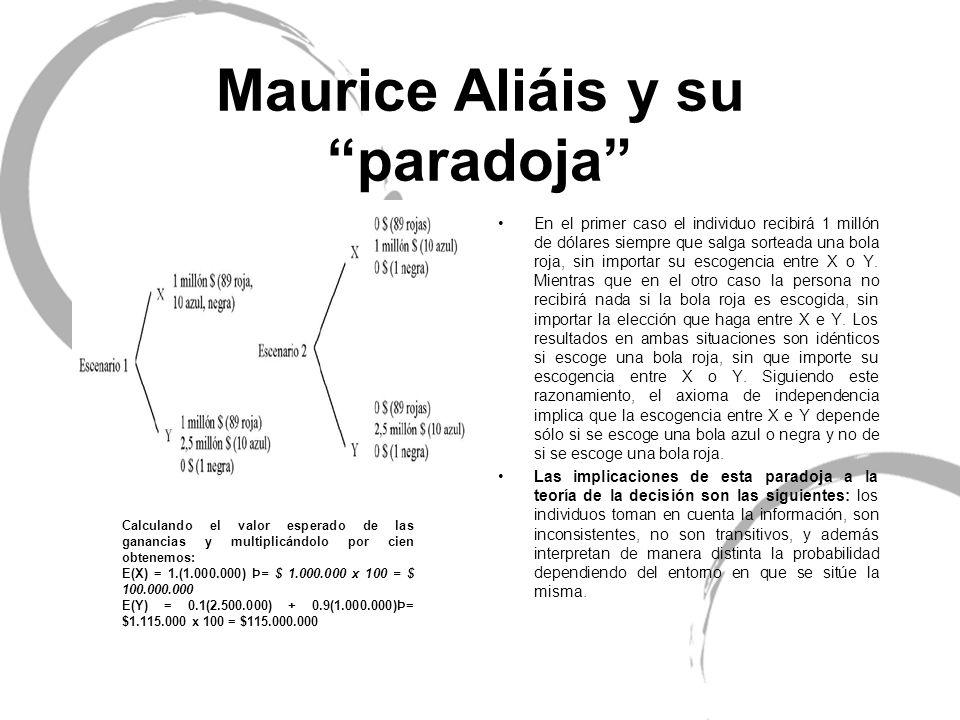 Maurice Aliáis y su paradoja
