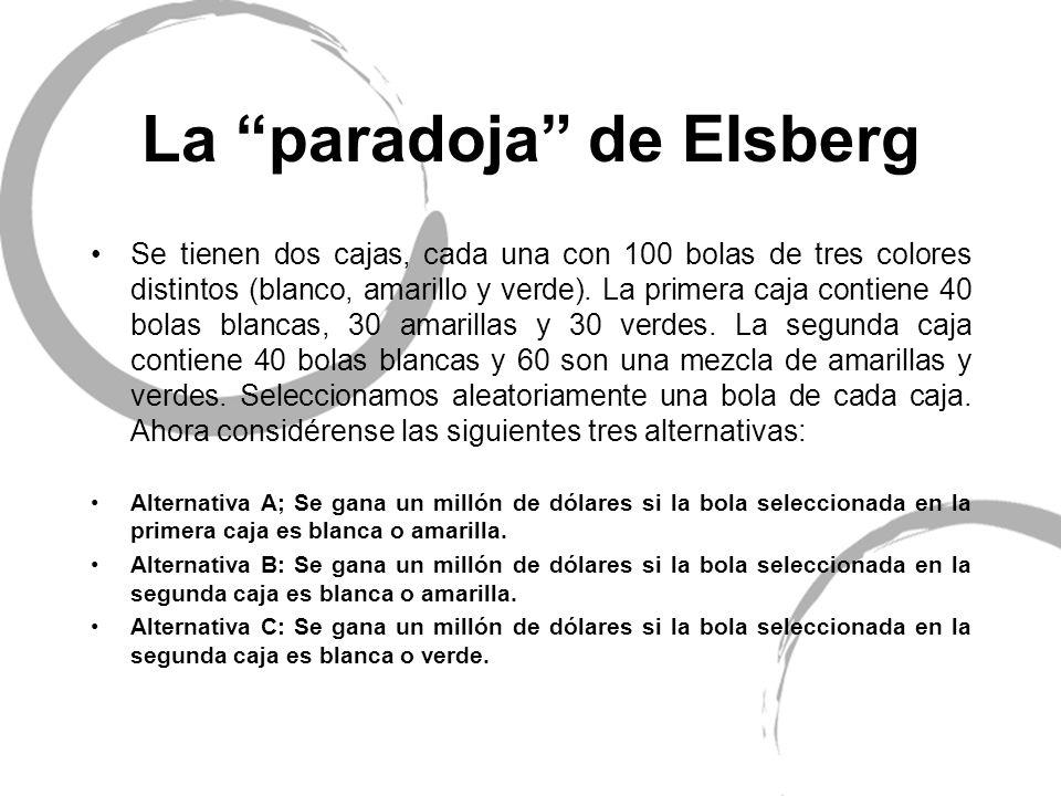 La paradoja de EIsberg