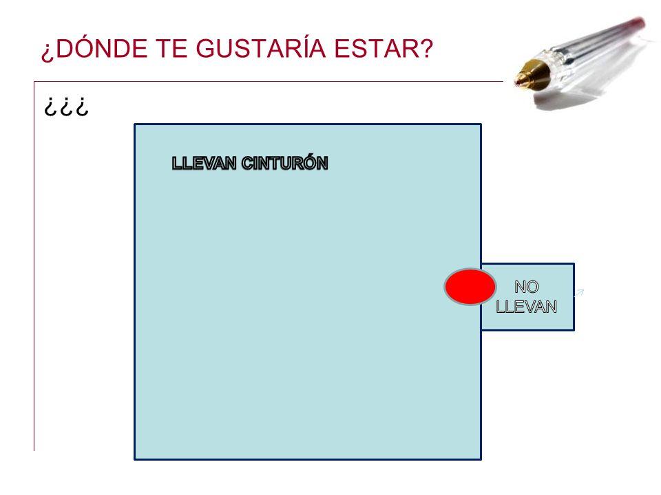 ¿DÓNDE TE GUSTARÍA ESTAR