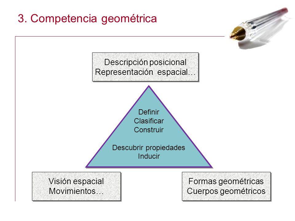 3. Competencia geométrica