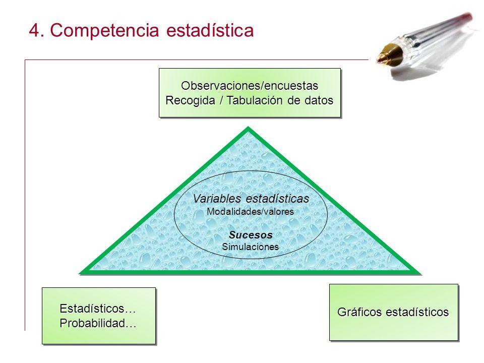4. Competencia estadística
