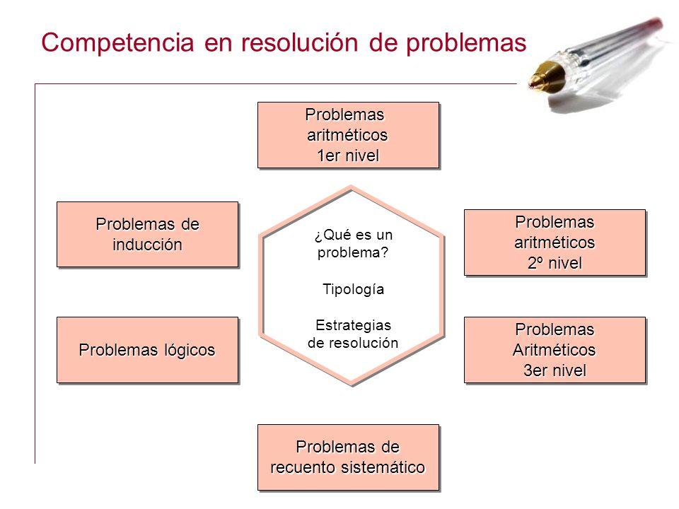 Competencia en resolución de problemas