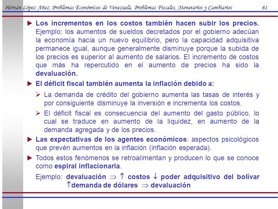 El déficit fiscal también aumenta la inflación debido a: