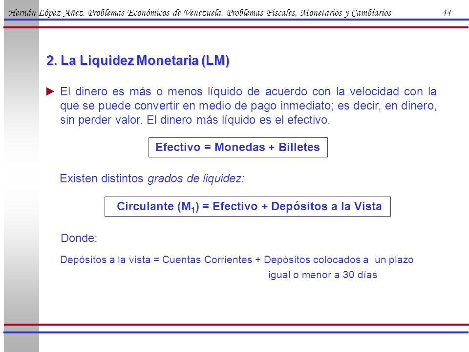 2. La Liquidez Monetaria (LM)