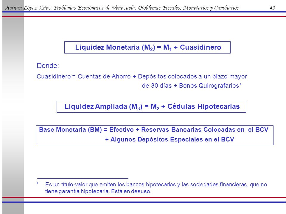 Liquidez Monetaria (M2) = M1 + Cuasidinero
