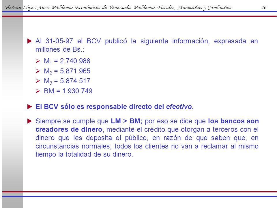 El BCV sólo es responsable directo del efectivo.