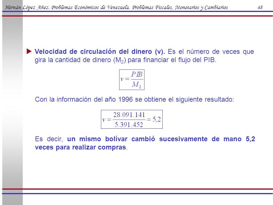 Con la información del año 1996 se obtiene el siguiente resultado: