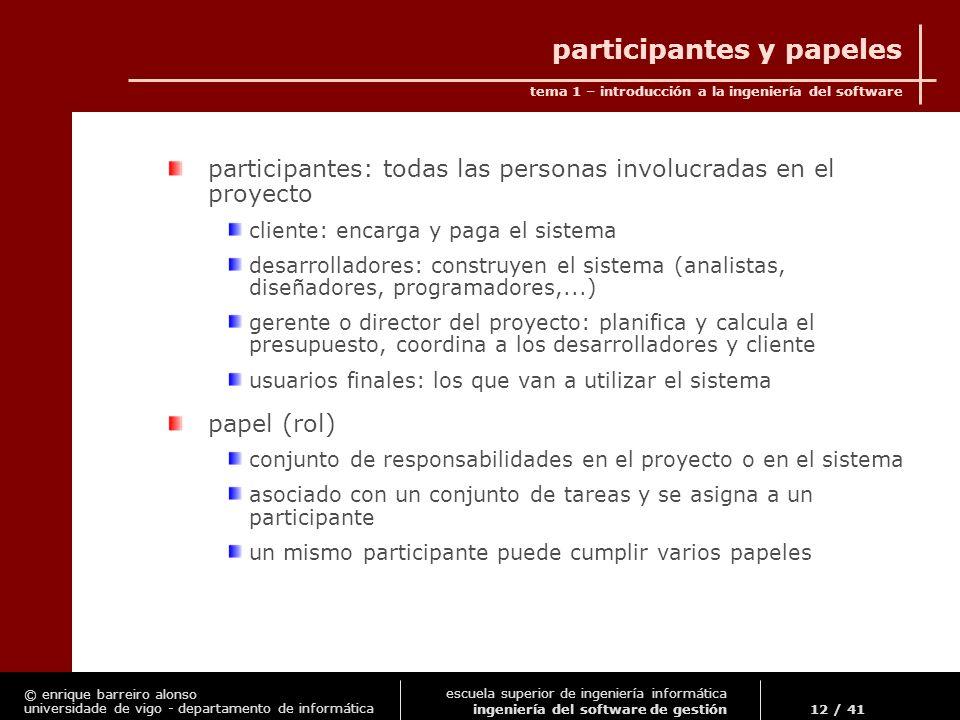 participantes y papeles
