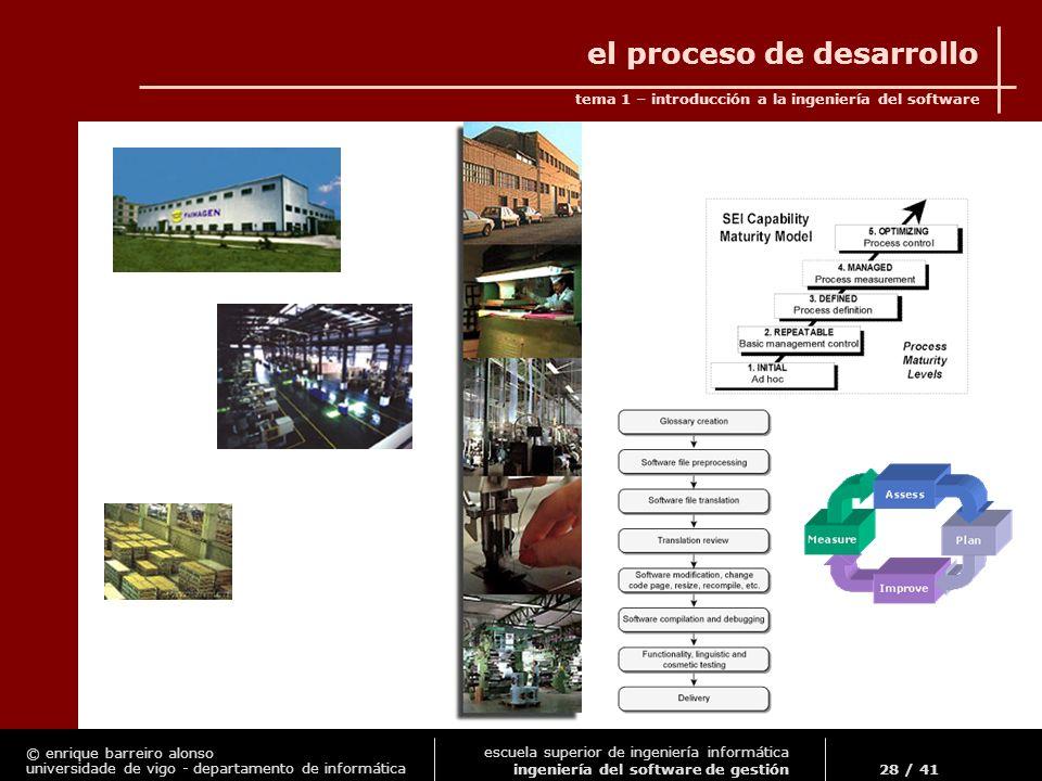 el proceso de desarrollo
