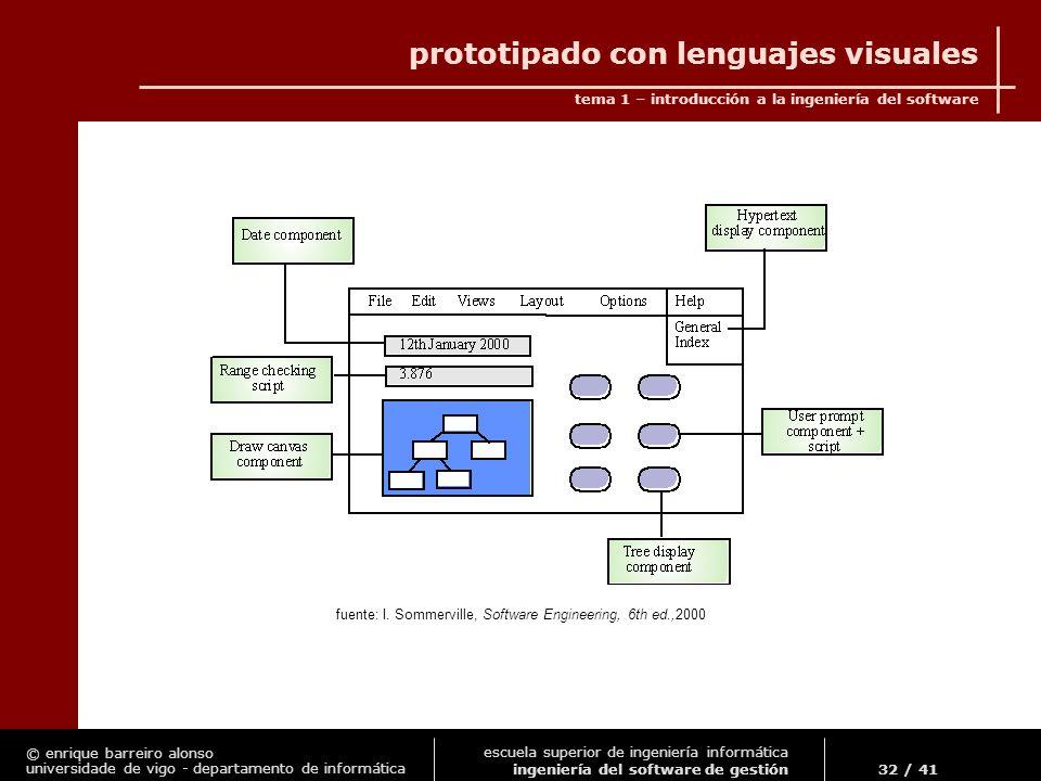 prototipado con lenguajes visuales