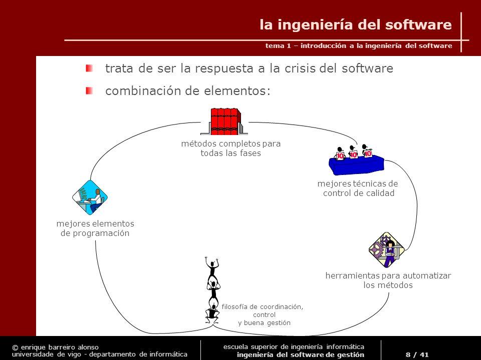 la ingeniería del software