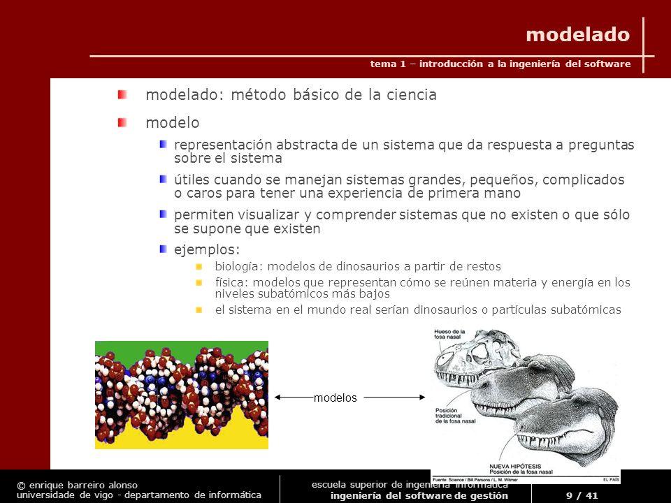 modelado modelado: método básico de la ciencia modelo