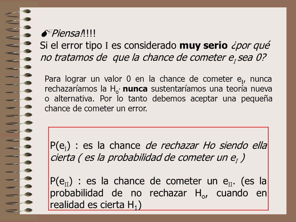 Piensa!!!!! Si el error tipo  es considerado muy serio ¿por qué no tratamos de que la chance de cometer e sea 0