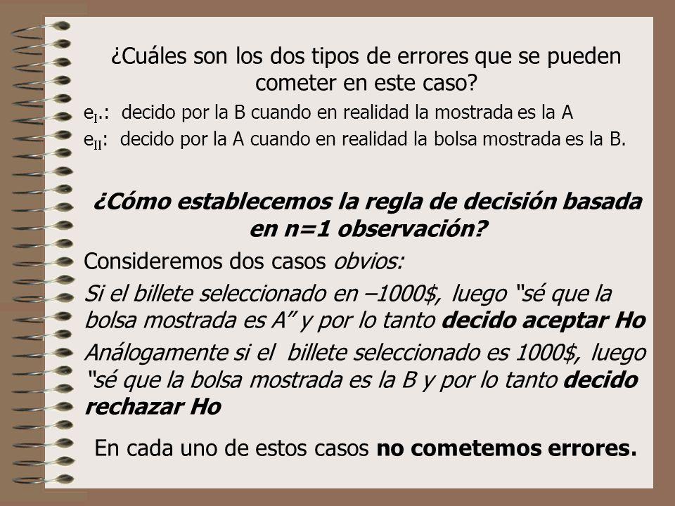 ¿Cómo establecemos la regla de decisión basada en n=1 observación