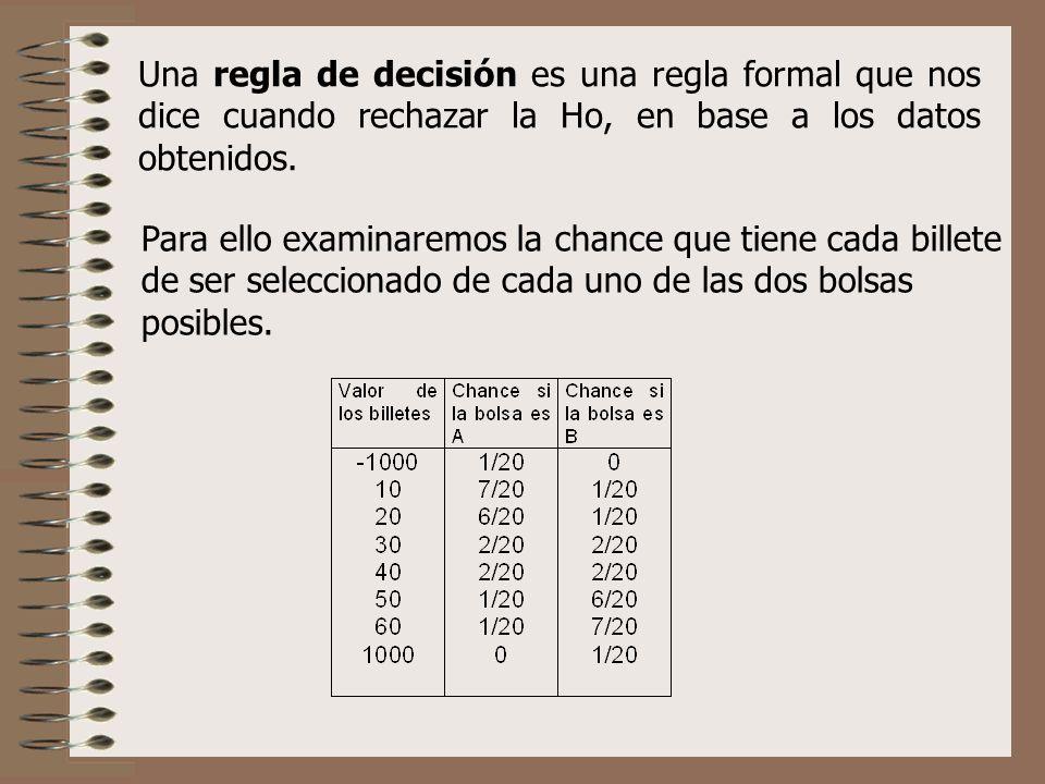 Una regla de decisión es una regla formal que nos dice cuando rechazar la Ho, en base a los datos obtenidos.