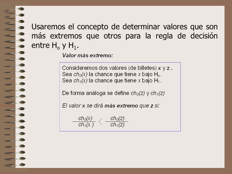 Usaremos el concepto de determinar valores que son más extremos que otros para la regla de decisión entre Ho y H1.