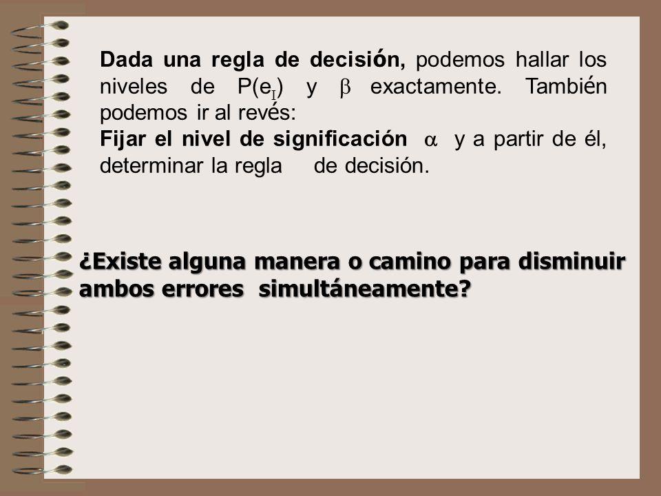 Dada una regla de decisión, podemos hallar los niveles de P(e) y  exactamente. También podemos ir al revés:
