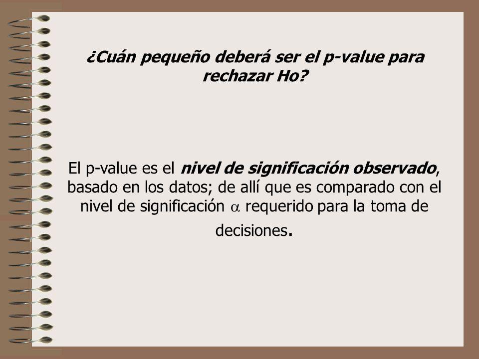 ¿Cuán pequeño deberá ser el p-value para rechazar Ho