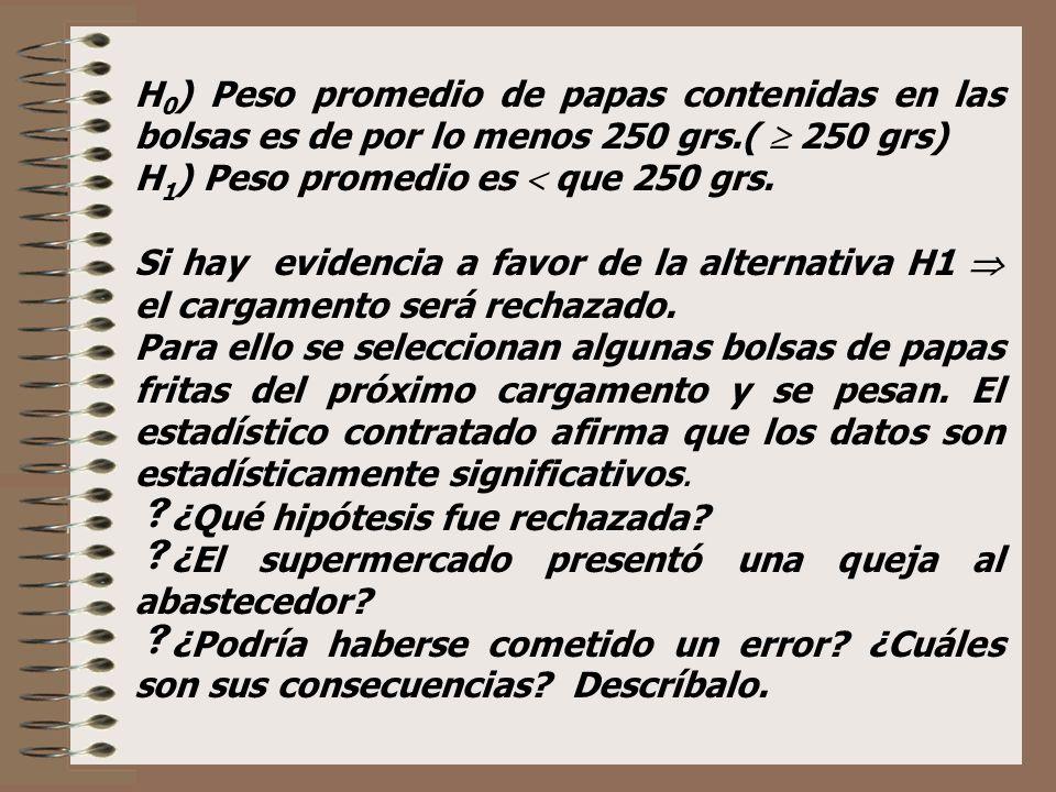 H0) Peso promedio de papas contenidas en las bolsas es de por lo menos 250 grs.(  250 grs)
