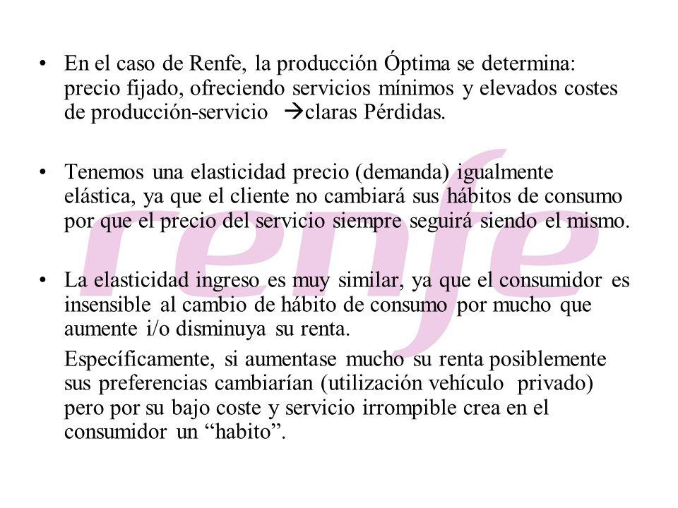 En el caso de Renfe, la producción Óptima se determina: precio fijado, ofreciendo servicios mínimos y elevados costes de producción-servicio claras Pérdidas.