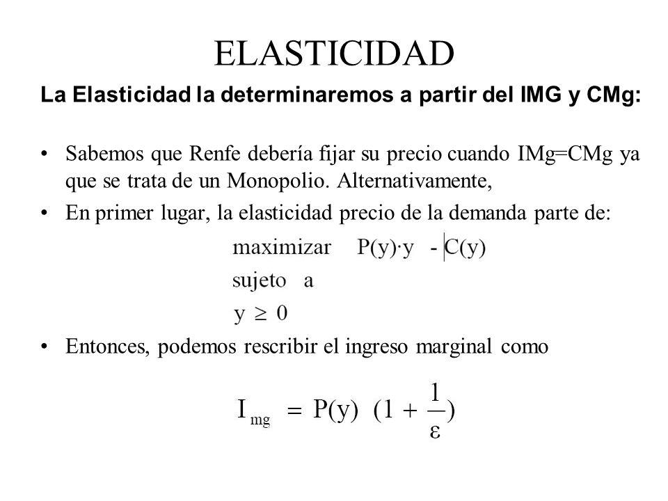 ELASTICIDAD La Elasticidad la determinaremos a partir del IMG y CMg:
