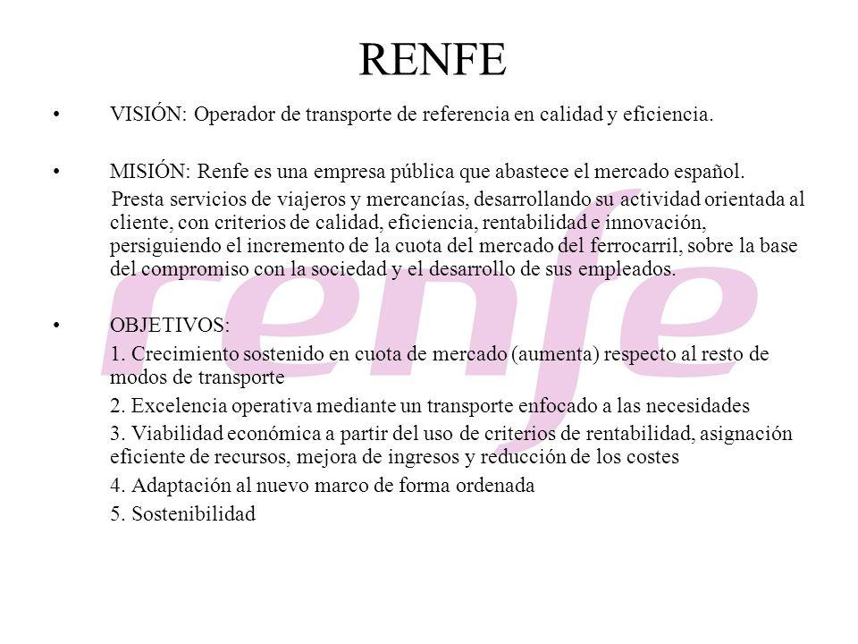 RENFE VISIÓN: Operador de transporte de referencia en calidad y eficiencia. MISIÓN: Renfe es una empresa pública que abastece el mercado español.