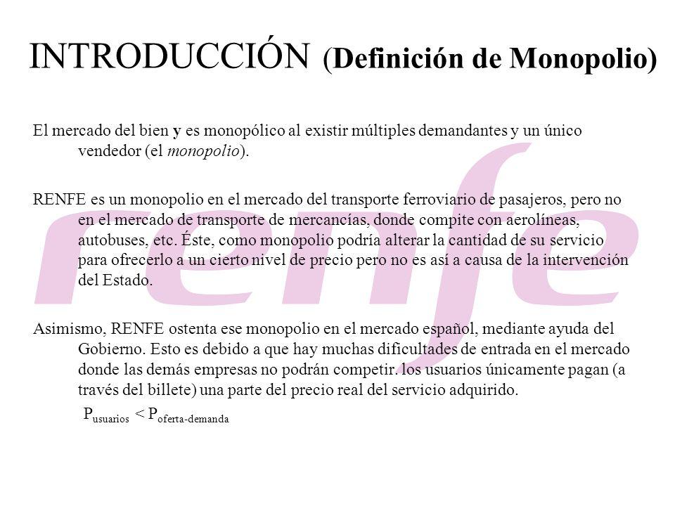 INTRODUCCIÓN (Definición de Monopolio)