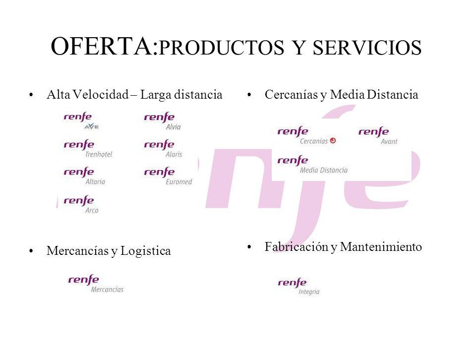 OFERTA:PRODUCTOS Y SERVICIOS