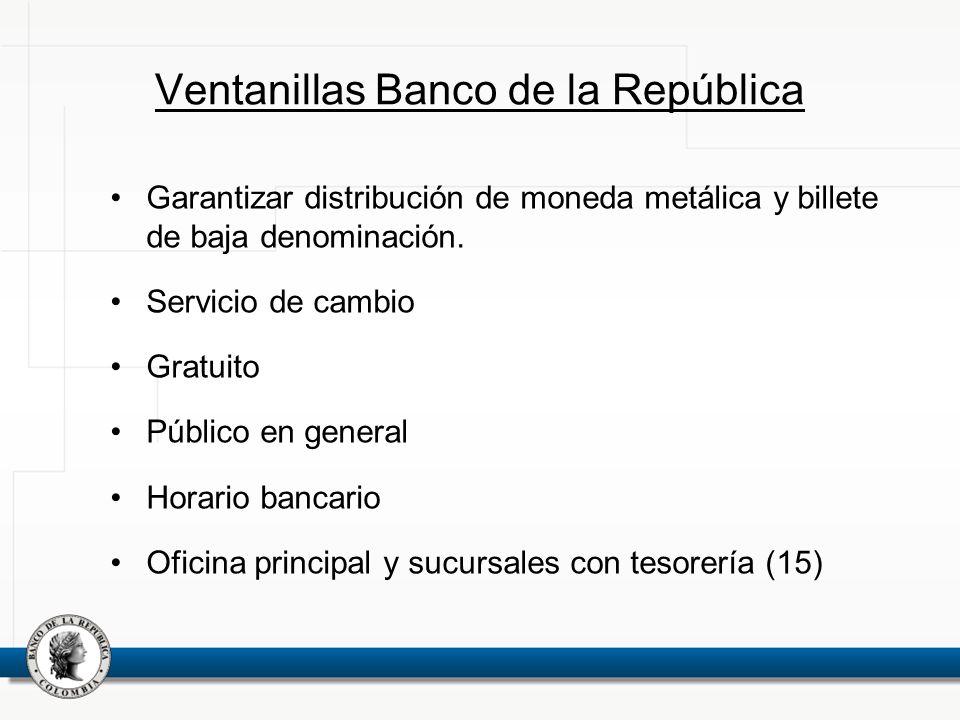 Ventanillas Banco de la República
