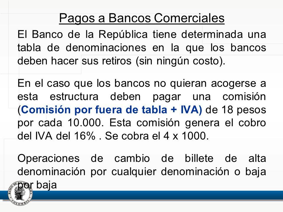 Pagos a Bancos Comerciales