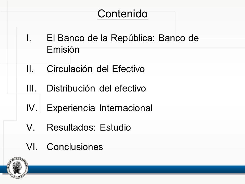 Contenido El Banco de la República: Banco de Emisión