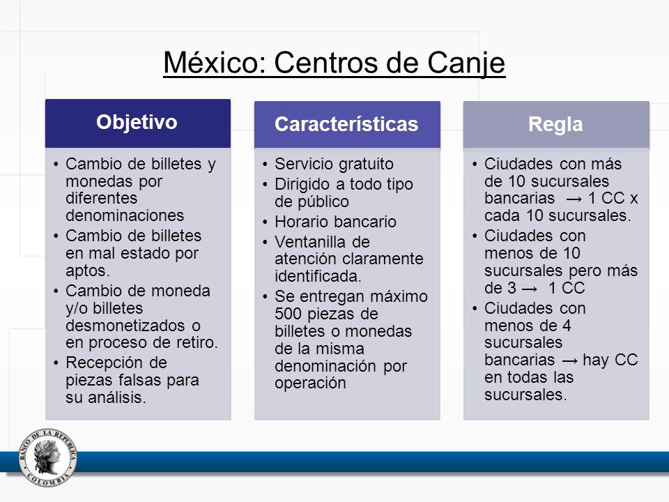 México: Centros de Canje