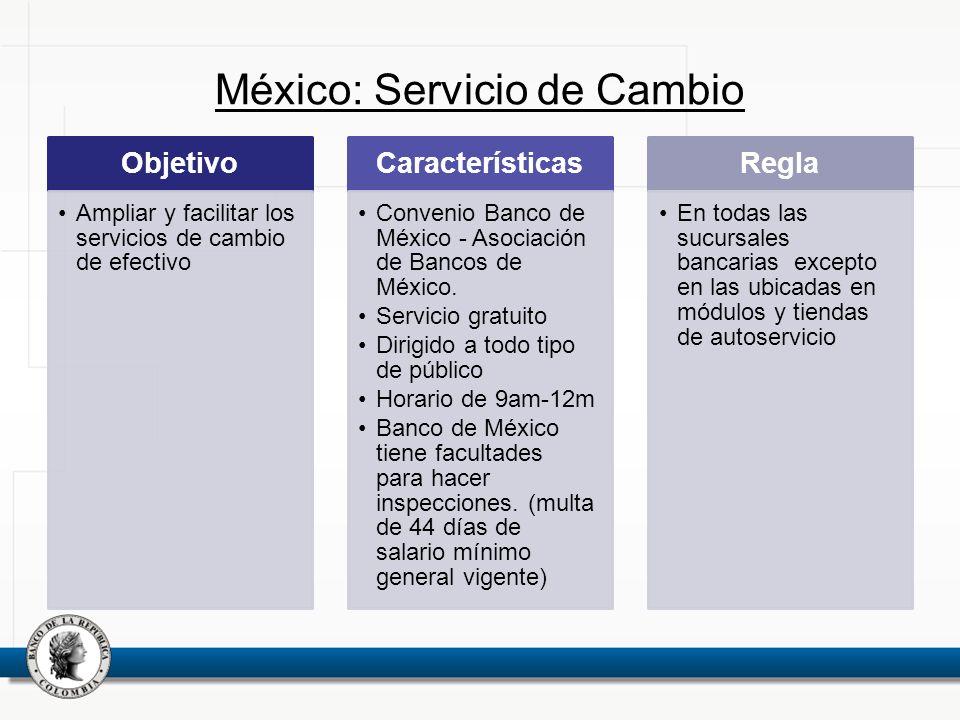 México: Servicio de Cambio