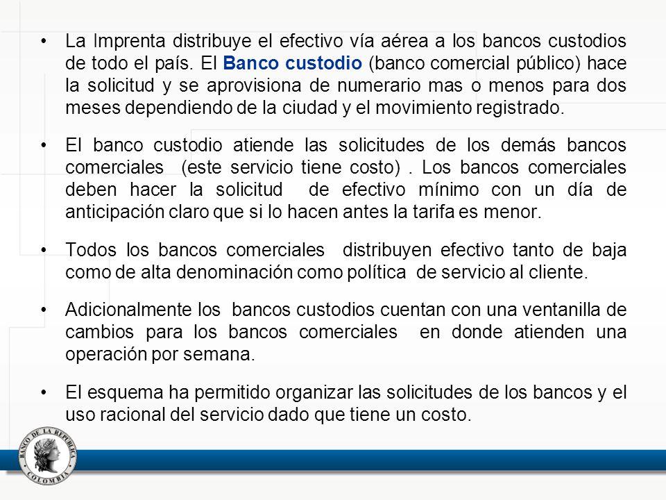 La Imprenta distribuye el efectivo vía aérea a los bancos custodios de todo el país. El Banco custodio (banco comercial público) hace la solicitud y se aprovisiona de numerario mas o menos para dos meses dependiendo de la ciudad y el movimiento registrado.