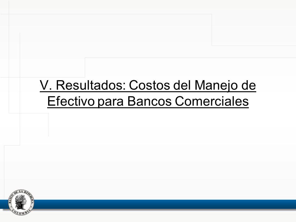V. Resultados: Costos del Manejo de Efectivo para Bancos Comerciales