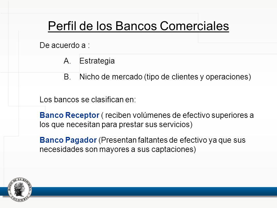 Perfil de los Bancos Comerciales