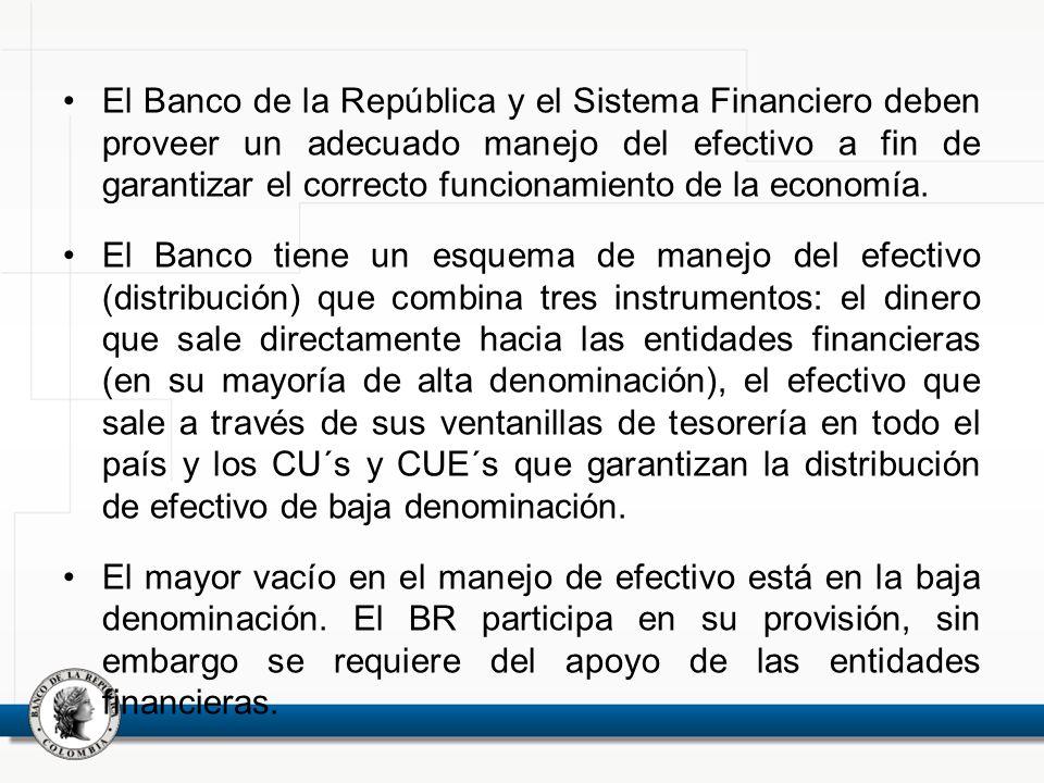 El Banco de la República y el Sistema Financiero deben proveer un adecuado manejo del efectivo a fin de garantizar el correcto funcionamiento de la economía.